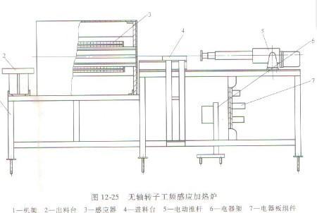 12槽电机转子接线图